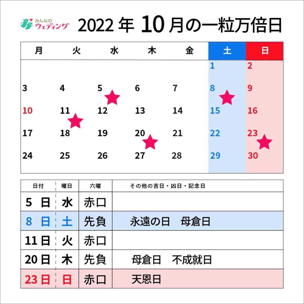 2022年10月の一粒万倍日カレンダー