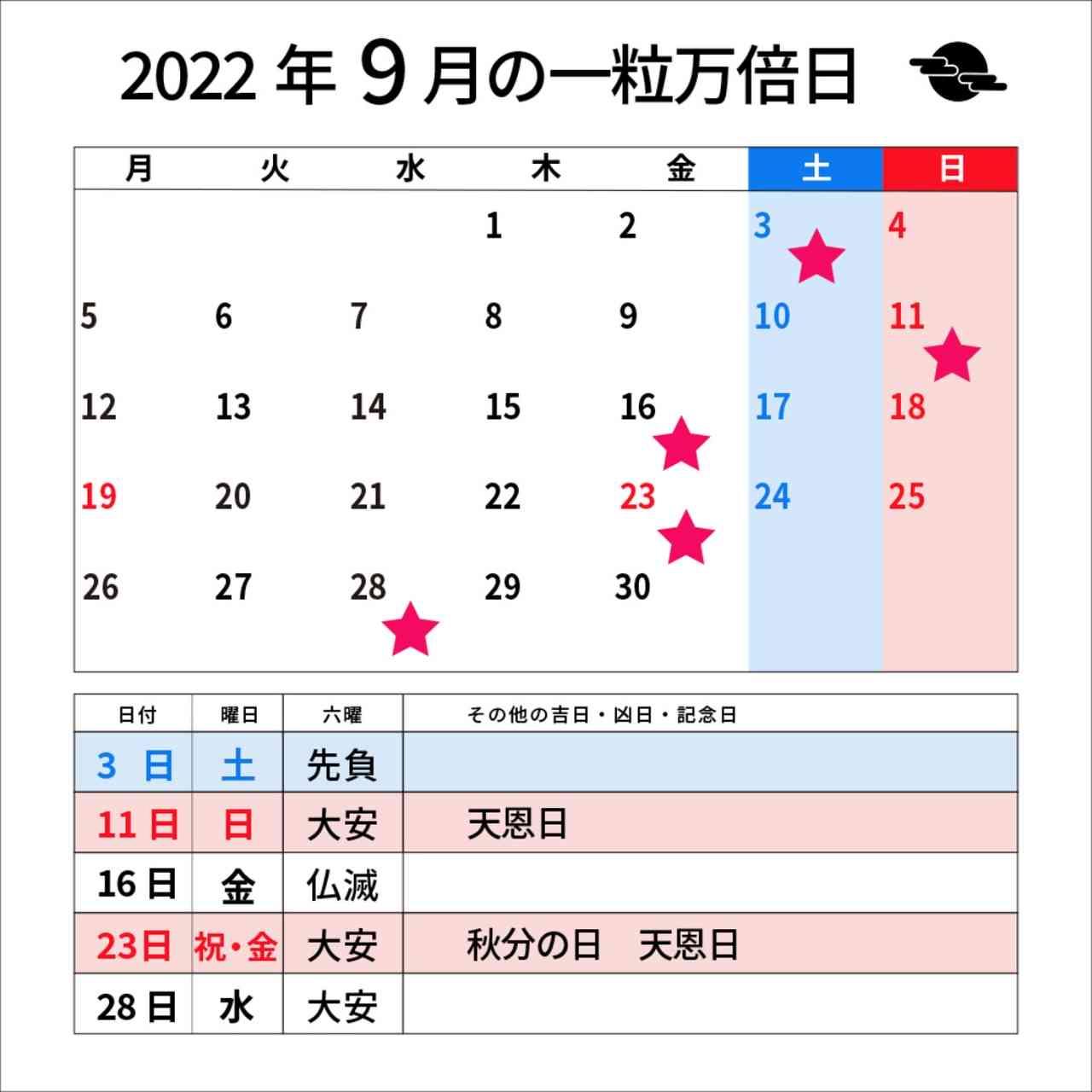 2022年9月の一粒万倍日カレンダー