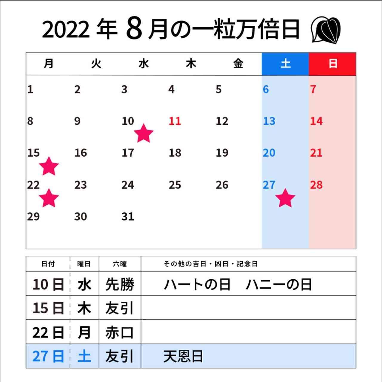 2022年8月の一粒万倍日カレンダー