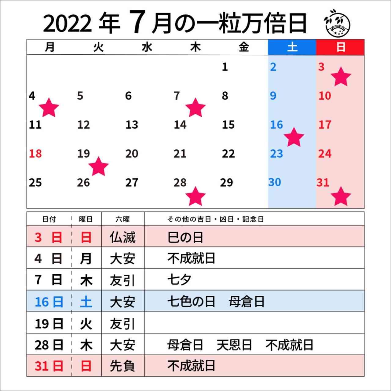 2022年7月の一粒万倍日カレンダー