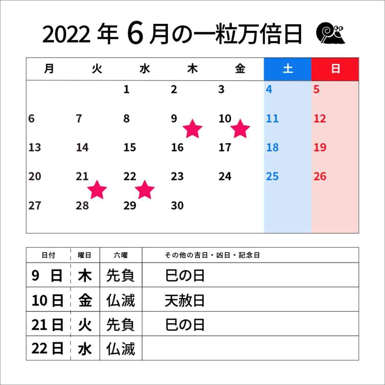 2022年6月の一粒万倍日カレンダー