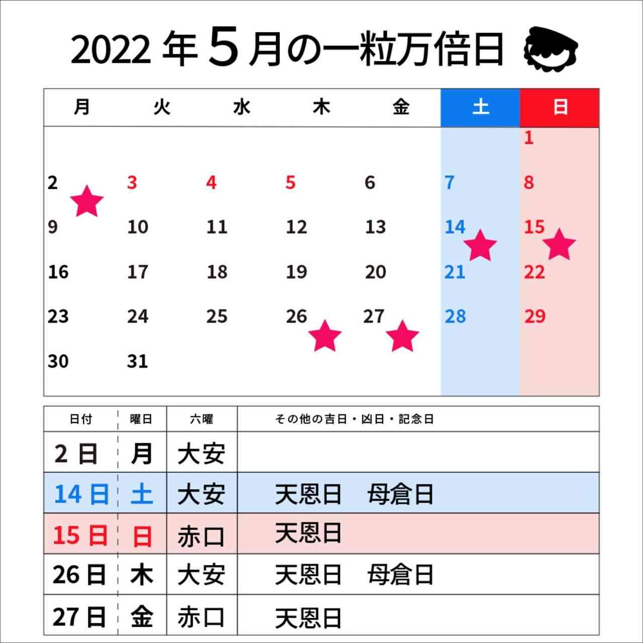 2022年5月の一粒万倍日カレンダー
