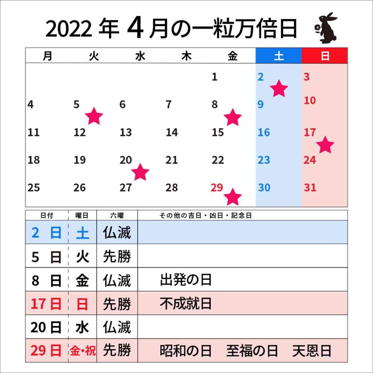 2022年4月の一粒万倍日カレンダー
