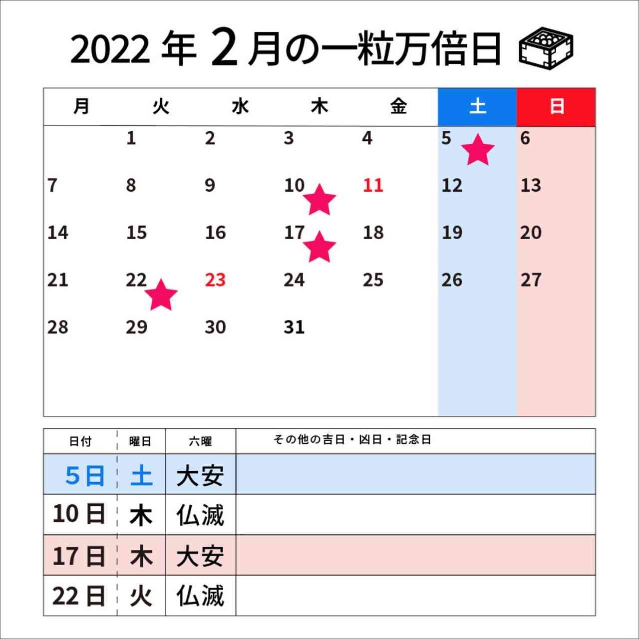 2022年2月の一粒万倍日カレンダー