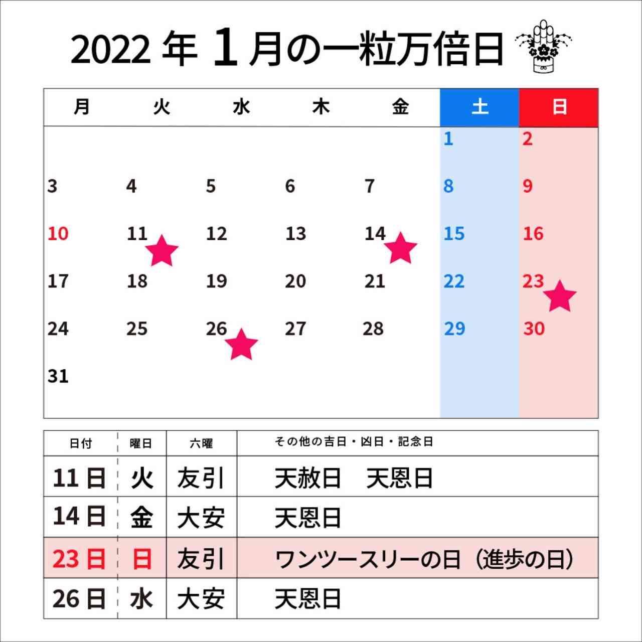2022年1月の一粒万倍日カレンダー