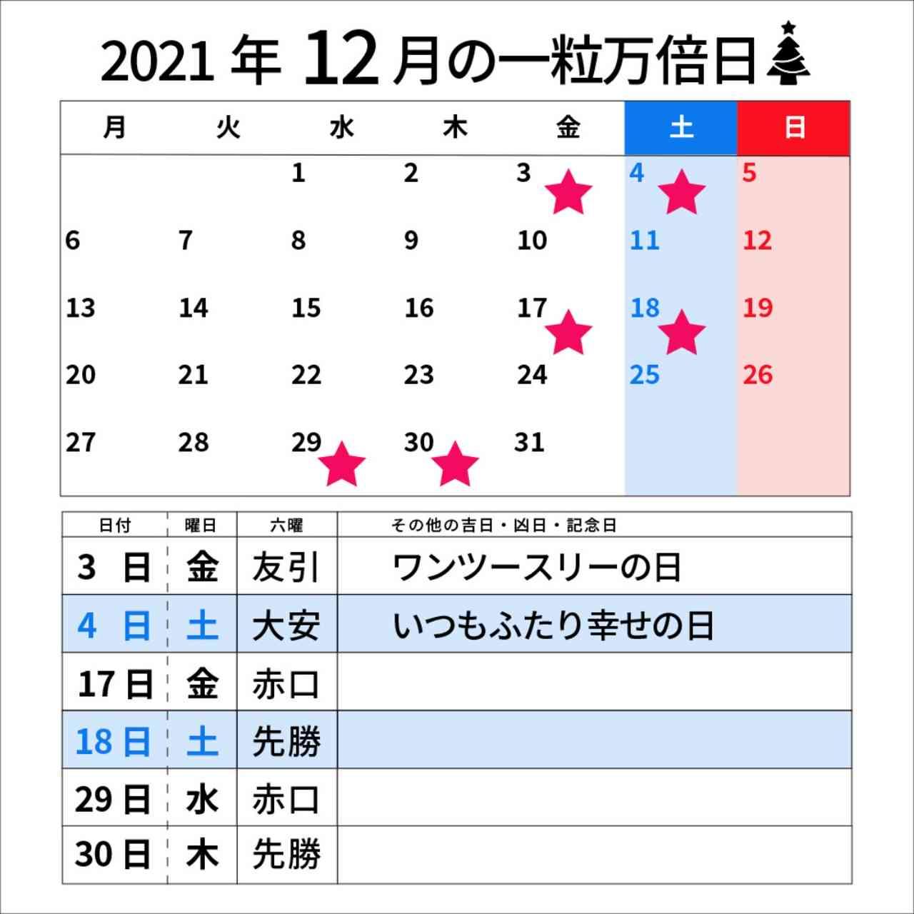 2021年12月の一粒万倍日カレンダー