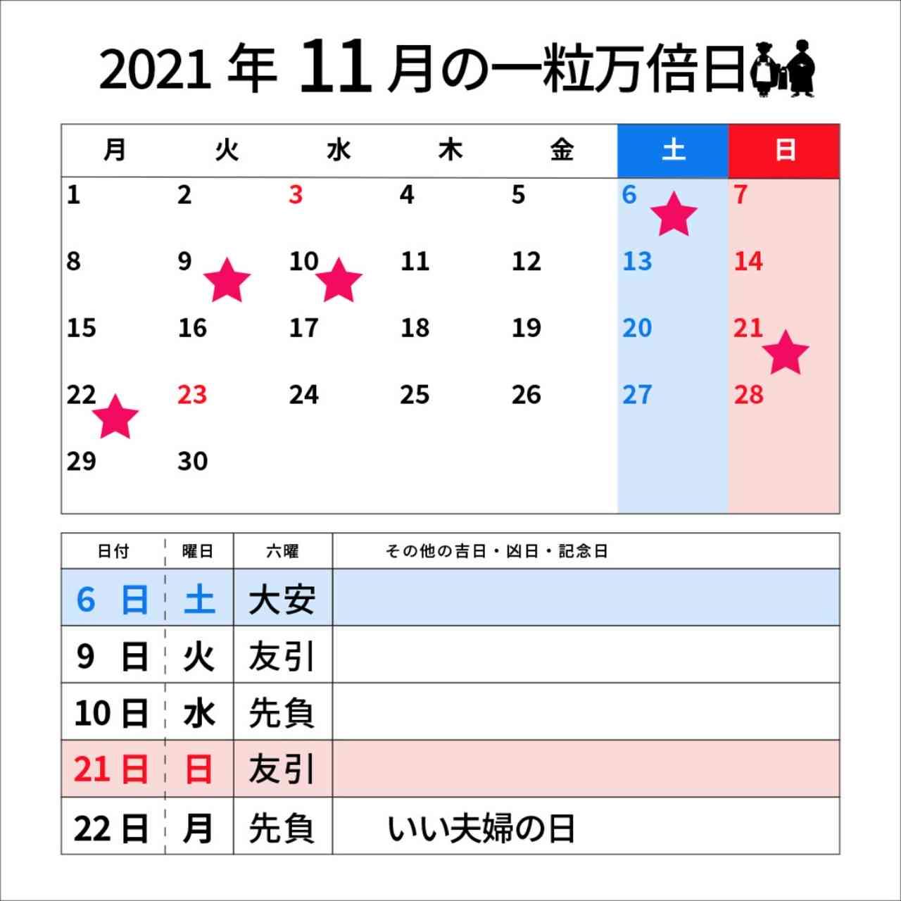 2021年11月の一粒万倍日カレンダー