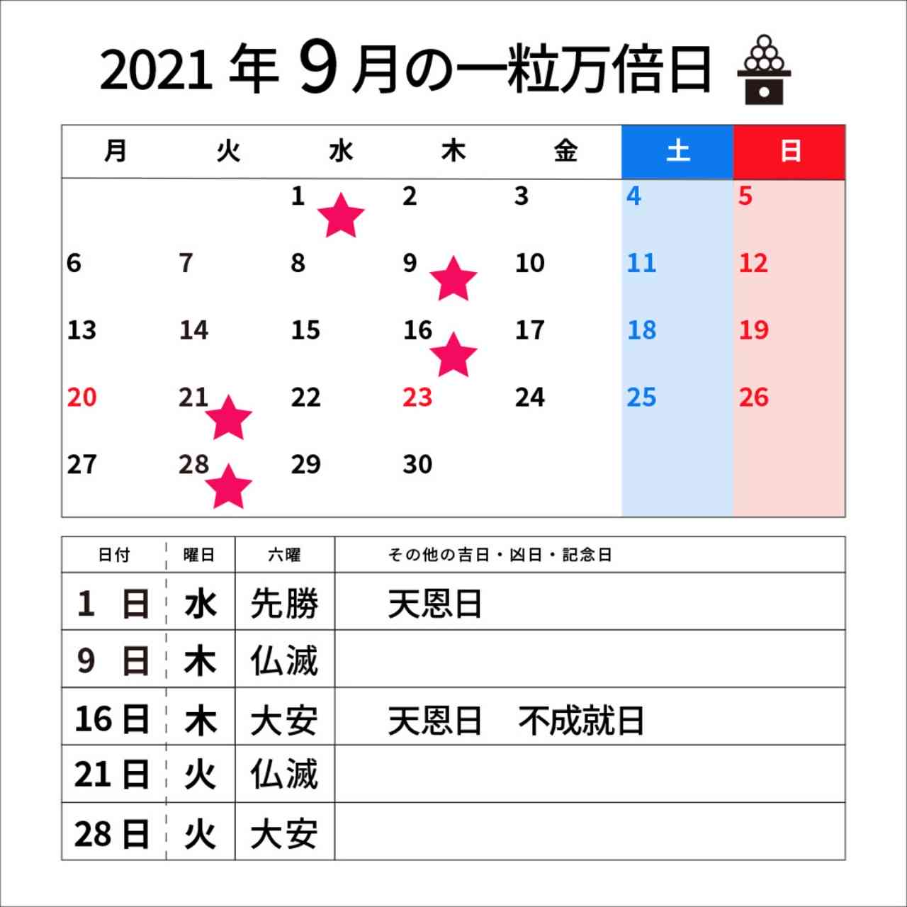 2021年9月の一粒万倍日カレンダー